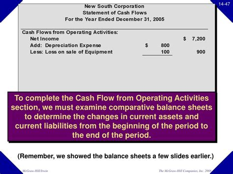 the current assets section of the balance sheet should include ppt chapter 14 powerpoint presentation id 20785