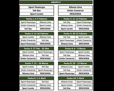 Calendario Concacaf 2015 Eliminatoria Copa Mundial 2015 Concacaf Tabla De
