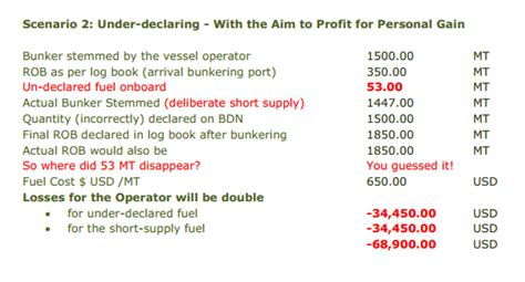Notedo Pocket Notes Be Aware 13 malpractices in bunkering operations seafarers should be aware of