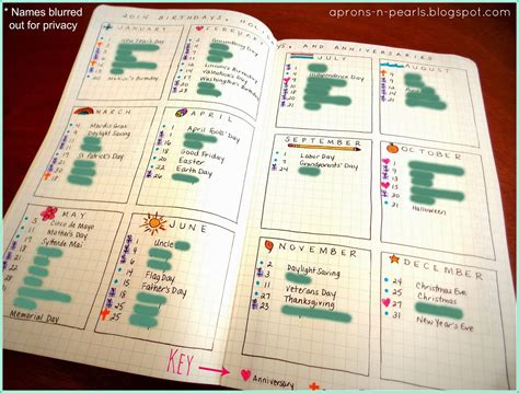 bullet journaling a peek into my 2014 planner aprons n pearls