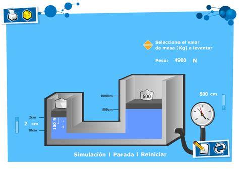 imagenes virtuales y reales fisica laboratorio virtual prensa hidr 225 ulica f 237 sica y qu 237 mica