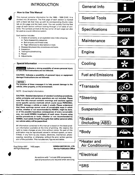 small engine repair manuals free download 1994 honda prelude electronic throttle control honda civic 96 98 service manual pdf honda civic samochody i motory chudy straszyn
