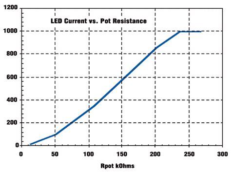current sense resistor function sensing resistor function 28 images function of current sense resistor 28 images precision