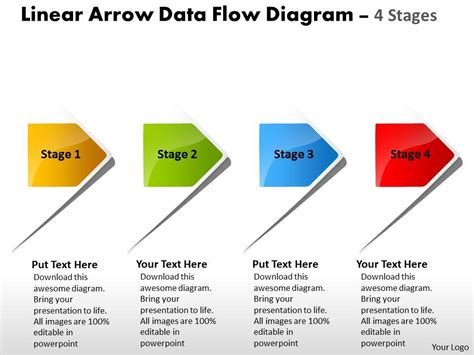 powerpoint flow diagram template linear arrow data flow diagram 4 stages sle charts