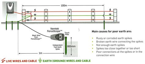 wiring diagram for electric fence circuit and schematics