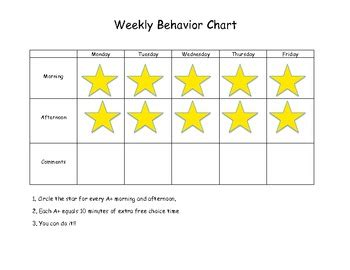 Exle Of Behavior Modification Techniques by Free Easy Behavior Tracking Chart By Counselor In The