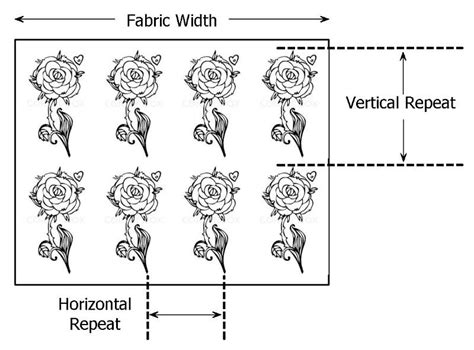 fabric pattern repeat calculator from the workroom of parkway window works the quot other repeat quot