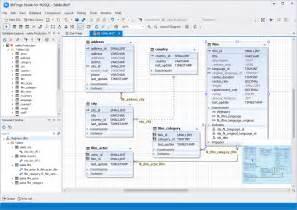 Best Free Floor Plan Drawing Software mysql gui tools mariadb and mysql front end client