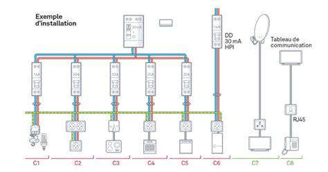 circuit electrique cuisine les r 233 seaux d une cuisine int 233 gr 233 e dans une serre
