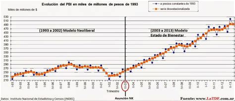 ley de alquileres 2015 argentina upcoming 2015 2016 indice de alquiler en argentina 2016 la herencia k memoria