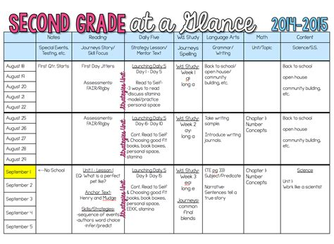 Sharing My Long Range Plans Sunny Days In Second Grade Second Grade Schedule Template