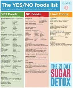 Yes You Can Diet Detox by 21 Day Fix Diy Get The Same Results For Way Less Weight