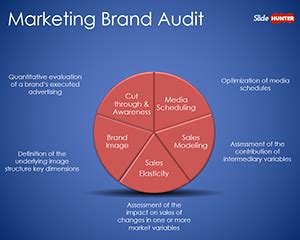 Brand Audit Template Free Marketing Audit Powerpoint Diagram Free Powerpoint Templates Slidehunter Com