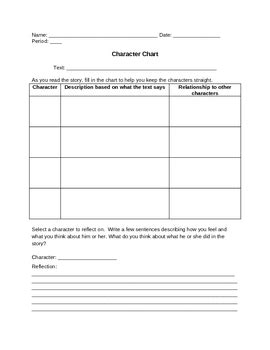 character chart template reading and writing character chart template for any