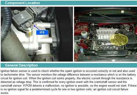 Kia Sedona Check Engine Light 2005 Kia Sedona Check Engine Light Is On Andthe Code