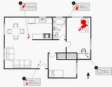 Snappy Canvas Creative Picture To Painting Arts Crime Sketch Template