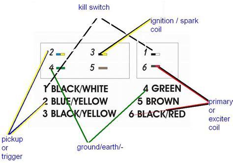 lifan wiring harness zongshen wiring harness wiring