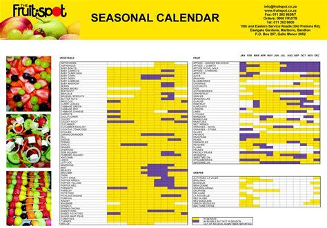 Calendar Spot Seasonal Calendar Fruitspot