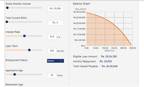 house loans emi calculator house loan emi calculator icici 28 images how to