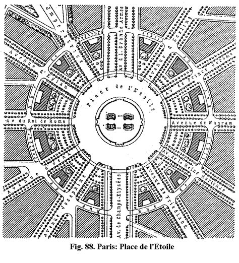 layout artist in french a quantum city 187 camillo sitte city planning according
