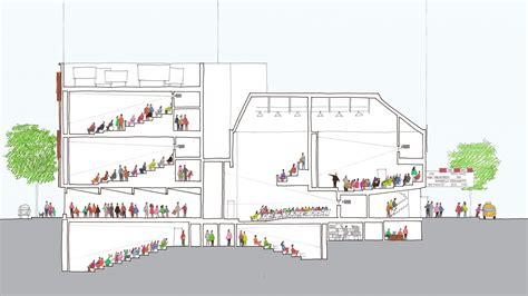 people section kliment halsband architects ifc center expansion