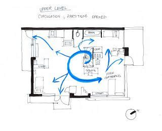 design lab rietveld the rietveld schroder house diagrams an in depth