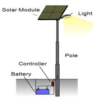 solar dc lighting system solar lighting system zte corporation