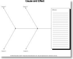 Graphic Organizer Cause And Effect Herringbone 4 Causes