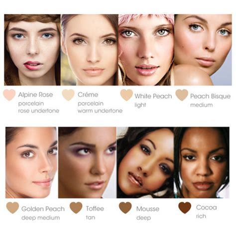 Golden Color Shades by 100 Percent Pure Healthy Skin Spf 20 Foundation Iron