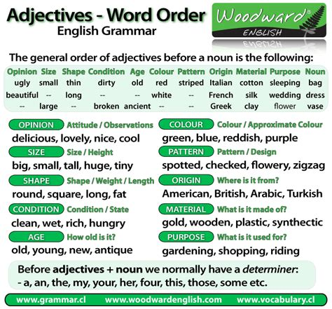 adjective patterns english exercises word order of adjectives before a noun woodward english