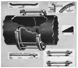 and socket joints universal pipe joints compression