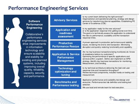 software performance engineering services