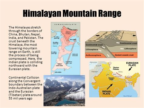 colliding continents a geological exploration of the himalaya karakoram and tibet books plate tectonics and landforms ppt