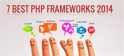 7 Best Blogs By by 7 Best Php Frameworks For 2014