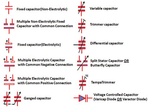 capacitor symbol chart types of capacitors symbols electrical electronics concepts symbols