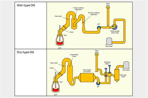rheem criterion gas furnace wiring diagram rheem gas