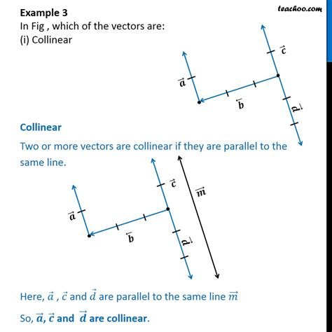 exle of vector exle 3 in fig which vectors are i collinear exles