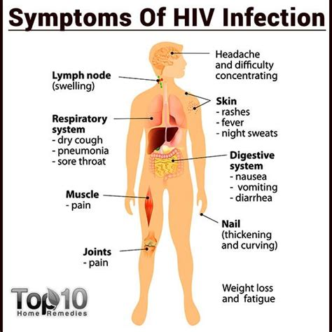 crossdresser signs symptoms in men herbal health 10 early signs and symptoms of hiv that you must know