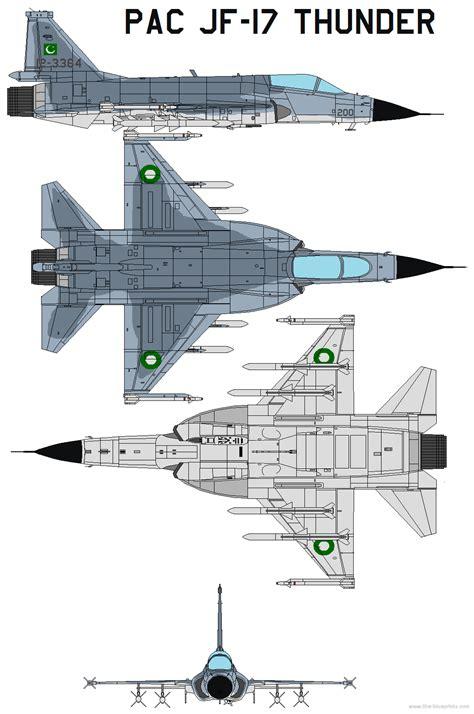 The-Blueprints.com - Blueprints > Modern airplanes ... J 17