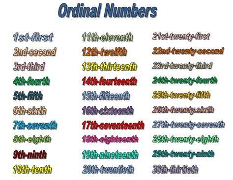 imagenes de numeros ordinales en ingles ingl 201 s liceo de tambores n 218 meros ordinales