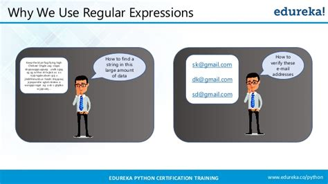 tutorial python regex python regex python regular expressions tutorial