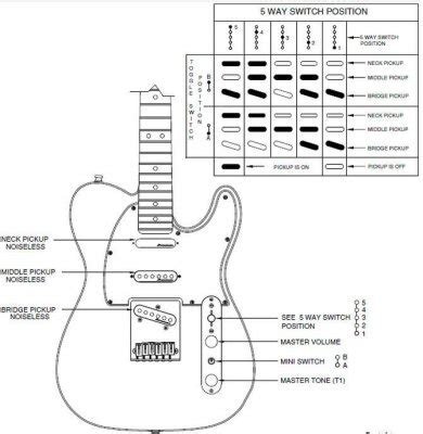 gretsch wiring diagrams gretsch free engine image for