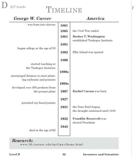 biography of george washington carver timeline george washington carver timeline