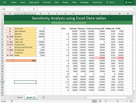 Making Financial Decisions With Excel Sensitivity Analysis Using Data Tables Pakaccountants Com Sensitivity Analysis Excel Template