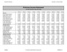 Pro Forma Profit And Loss Statement Template by The Proforma Income Statement Hubpages