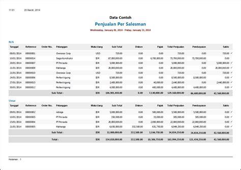 format laporan jualan contoh laporan penjualan software akuntansi terbaik