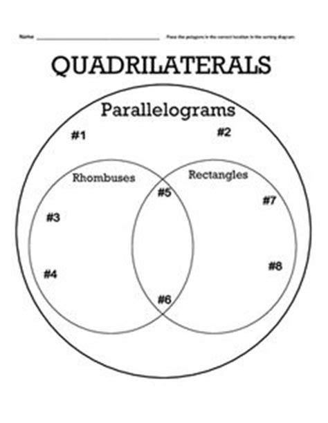 venn diagram properties 3 0a 5 quot scaffolding the distributive property of