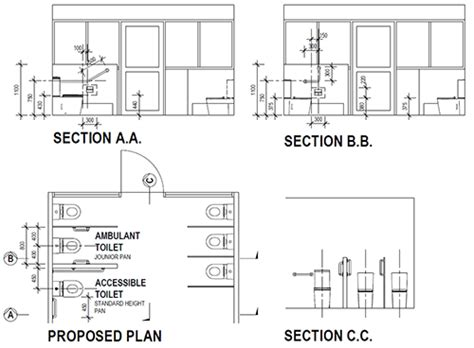 design guidelines for continuing care facilities in alberta accessible and ambulant toilets within childcare centres