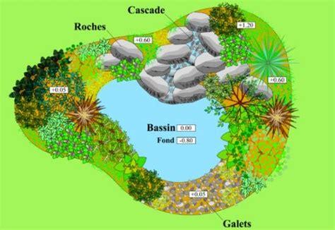 Amenagement De Bassins De Jardin 2484 by Am 233 Nagement Bassin De Jardin Kresnadesign