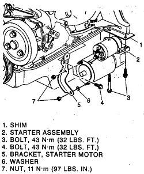 94 gmc sonoma 2 2l engine diagram toyota camry 2 2l engine elsavadorla chevy 1996 s10 2 2l engine diagram chevy s10 parts catalog wiring diagram odicis